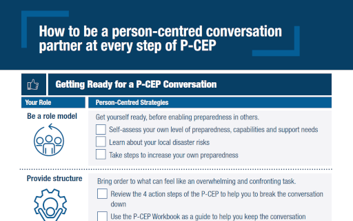 Person-Centred Conversations.